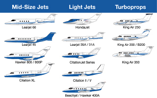 Great Circle Aircraft Categories Including turboprops light jets and midsize jets